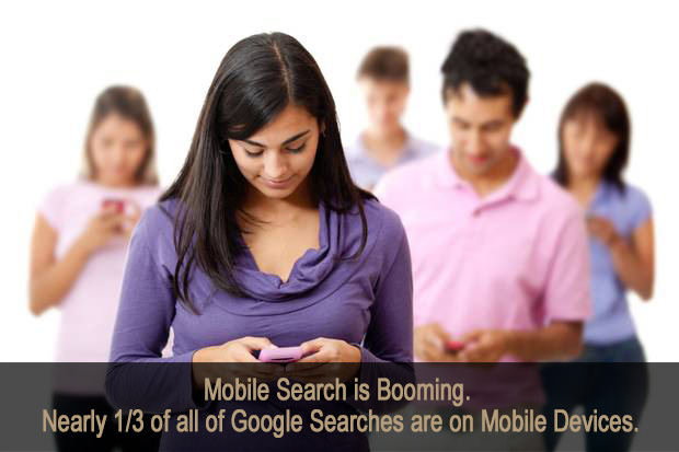 Mobile Search is Booming - nearly 1/3 of all of Google Searches are on mobile devices.